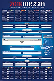 Pyramid America 2018 Russia World Cup Soccer Football Wall Chart Cool Wall Decor Art Print Poster 24x36