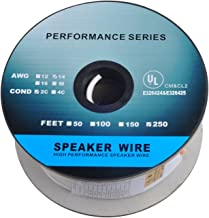 Rated 2 Conductor Loud Speaker Wire Cable