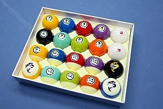 cyclop pool balls tv set