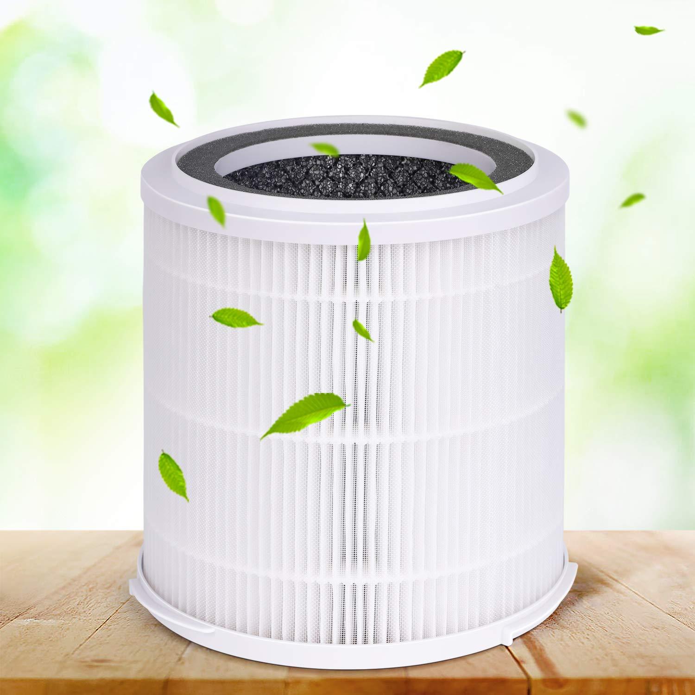 INTEY LW-01 - Filtro de repuesto para purificador de aire NY-BG55: Amazon.es: Hogar
