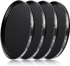 nikon d5100 infrared filter