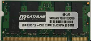 2GB DATARAM DDR2 PC2-4200 200 PIN SO DIMM FOR General Dynamics Itronix Duo-Touch II