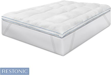 featured product Soft-Tex 80490 Mattress Topper,  White