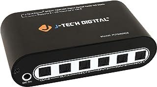 J-Tech Digital Premium Quality SPDIF TOSLINK Converter (4 in 2 Out Optical)