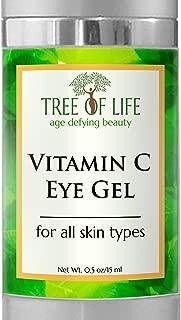 Vitamin C Eye Moisturizer Gel for Face and Skin