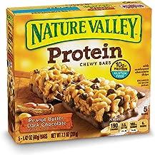 Best protein granola bites Reviews