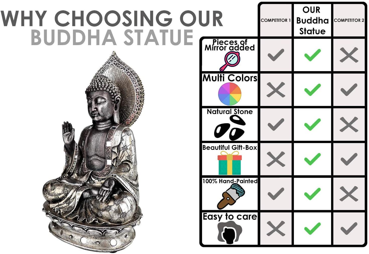 Collectibles and Figurines Yoga Zen Decor The Enlightened One 25DOL Buddha Statues for Home Spiritual Living Room Decor Hindu and East Asian D/écor 8.7 Buddha Statue Meditation Decor