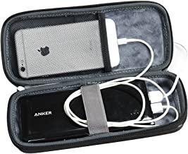 Travel Hard Case for Anker PowerCore+ 26800 / Anker PowerCore Essential 20000mAh / Anker PowerCore Essential 20000 PD Prem...