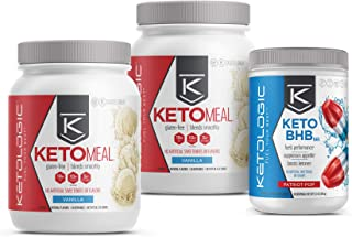 fat burning supplements on keto diet