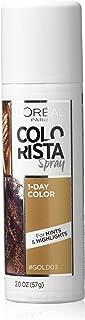 L'Oreal Paris Colorista 1-Day Temporary Hair Color Spray, Gold, 2 Ounces