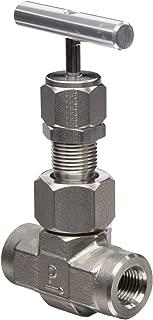 parker u series needle valve