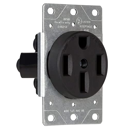 Which Outlet Do I Need?