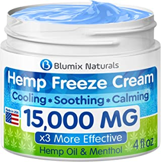 ointment for sore muscles by Blumix