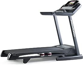ProForm Power 1495 Treadmill