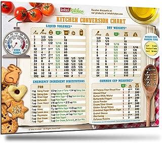 Best Cool Design Kitchen Conversion Chart 8