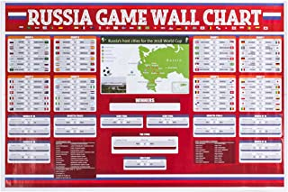 2018 Russia Poster,Russia Game Wallchart,Soccer Poster-Large 25
