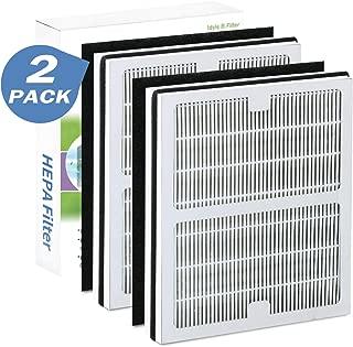 GHM 2 Pack IAF-H-100B True Hepa Filter for Idylis AC-2125,AC-2126,IAP-10-125,IAP-10-150,IAP-10-050,IAC-40-140 Air Purifiers, Model # IAF-H-100B,IAFH100B,Includes 2 Idylis B HEPA & 2 Carbon Filters