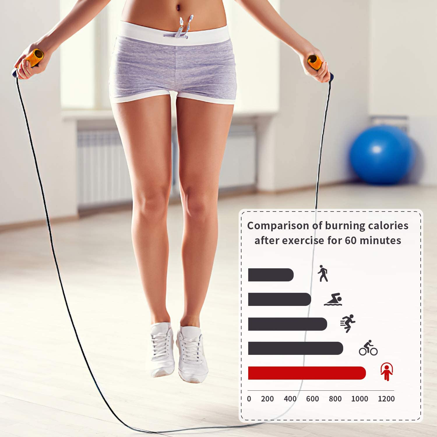 Speed Rope with Premium Bearing Jump Rope Exercises with Soft Foam Handle Ideal for Women Men Kids PROIRON Skipping Rope Adjustable Rope for Fitness Workouts Fat Burning
