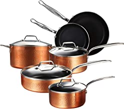 Best aluminium pots and pans Reviews