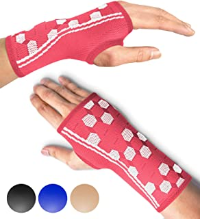 Sparthos Wrist Support Sleeves (Pair) – Medical...