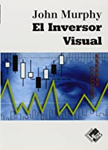 El Inversor Visual / The Visual Investor