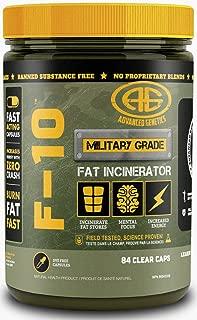 Advanced Genetics F-10, Fat Loss System, Green Tea Extract, Raspberry Ketones, Caffeine, Synephrine, Appetite Suppression, Energy, 84 caps