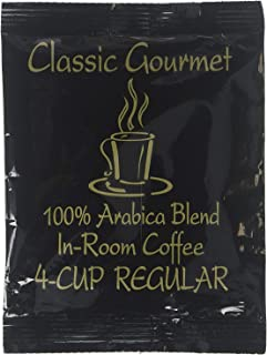 Best coffee 4 cup filter pack Reviews