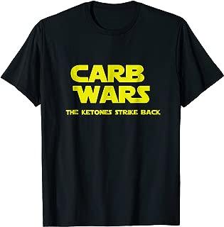 funny keto shirts