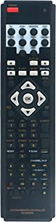 RC5400SR Replaced Remote fit for Marantz Home Theater System SR5400 SR6400 PS5400 SR4400 SR5400U