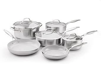 Best greenpan venice pro 10-pc. ceramic nonstick cookware set Reviews