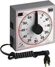 Best gralab timer model 171 Reviews