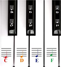 QMG Color Piano and Keyboard Music Note Full Set Stickers fo