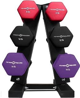 Best fitness gear 32 lb neoprene dumbbell kit Reviews
