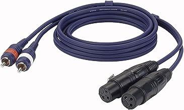 DAP Audio - Cable XLR hembra a RCA macho (2 unidades, 150 cm)