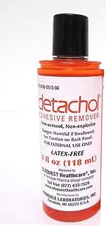 detachol adhesive remover ingredients