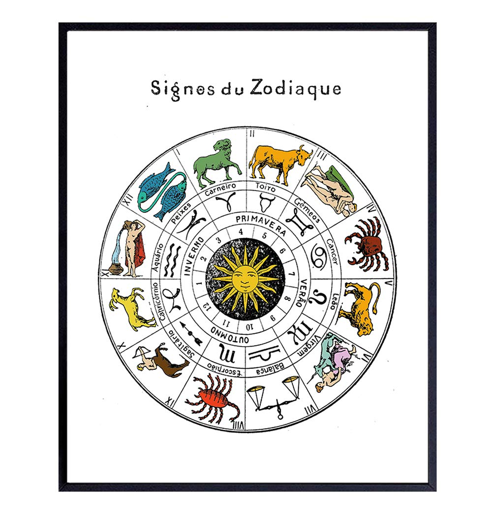 Zodiac Signs Wall Art Photo Poster Print   Vintage Astrology Chart  Home,  Room and Apartment Decor   Great Gift for Astrologers and Fortune Tellers    ...