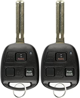 KeylessOption Keyless Entry Remote Fob Uncut Car Master Ignition Key Blade For Lexus RX330 RX350 RX400h RX450h, HYQ12BBT (Pack of 2)