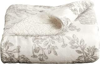 Best warm blankets uk Reviews