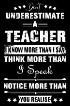 Don't Underestimate A Teacher I Know More Than I Say Think More Than I Speak Notice More Than You Realise: This is a Funny...
