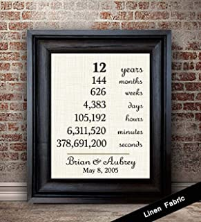 12 Year Anniversary Gift   For Wife   Linen Anniversary Gift for Her   Months, Days, Years, Seconds   Linen Fabric Print