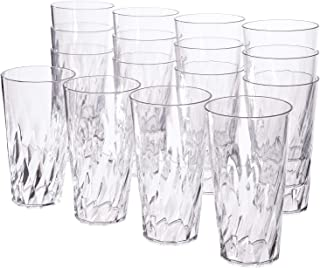 Best clear drinking glass Reviews