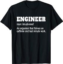 Aerospace Engineering Schools Niche