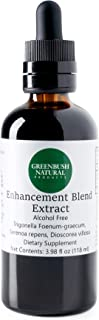 Greenbush Herbal Breast-Enhancement Liquid Extract with Fenugreek Seed Extract, Saw Palmetto, and Other Natural Ingredient...
