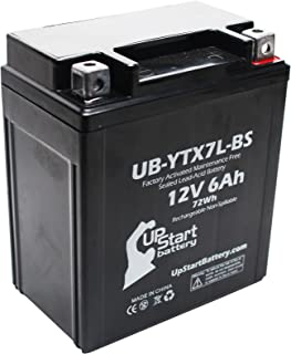 Replacement for 2004 Kawasaki EX250 Ninja 250CC Factory Activated, Maintenance Free, Motorcycle Battery - 12V, 6Ah, UB-YTX7L-BS
