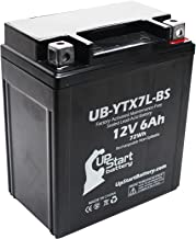 Replacement for 1996 Suzuki DR200SE 200CC Factory Activated, Maintenance Free, Motorcycle Battery - 12V, 6Ah, UB-YTX7L-BS