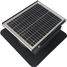 Solar Powered Roof Mount Adjustable Attic Fan Easy Installation Noise Less Than 45db Ventilator