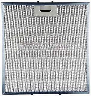 Amazon.es: filtros para campanas de cocina - Accesorios y repuestos de pequeño electrodomés...: Hogar y cocina