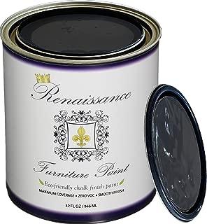 Retique It Chalk Finish Paint by Renaissance - Non Toxic, Eco-Friendly Chalk Furniture & Cabinet Paint - 32 oz (Quart), Gothic Gray
