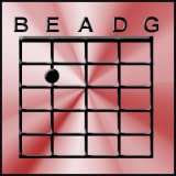 5 String Bass Note Legend