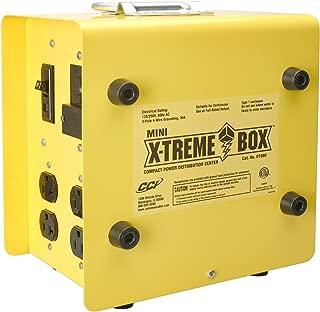 power distro box